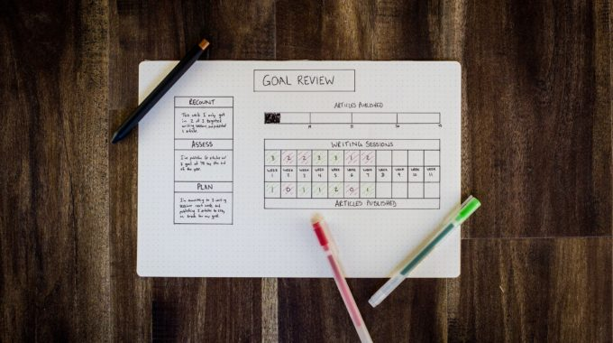 Realize Your Business Dreams With SMART Goals